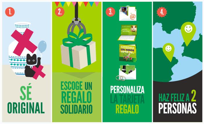 Regalos Solidarios Originales Para Bodas Y Empresas Oxfam Intermón